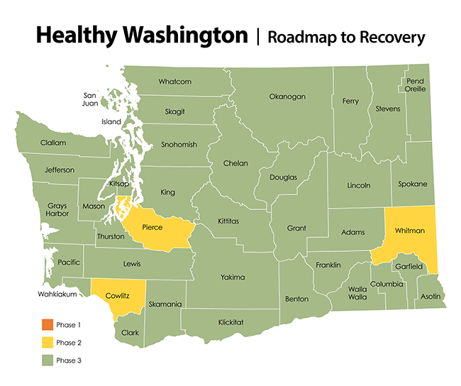 Recovery State Map