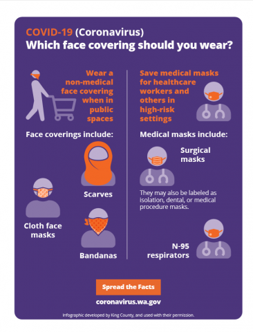 Face Masks or Cloth Face Covering | Washington State Coronavirus ...