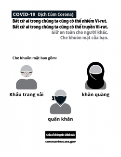 an infographic that shows different ways to cover your face in Vietnamese.