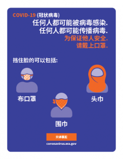 an infographic that shows different ways to cover your face in Chinese