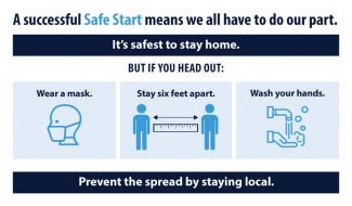 Infographic. It's safest to stay home. But if you have to go out: wear a mask, stay 6 ft apart, wash your hands